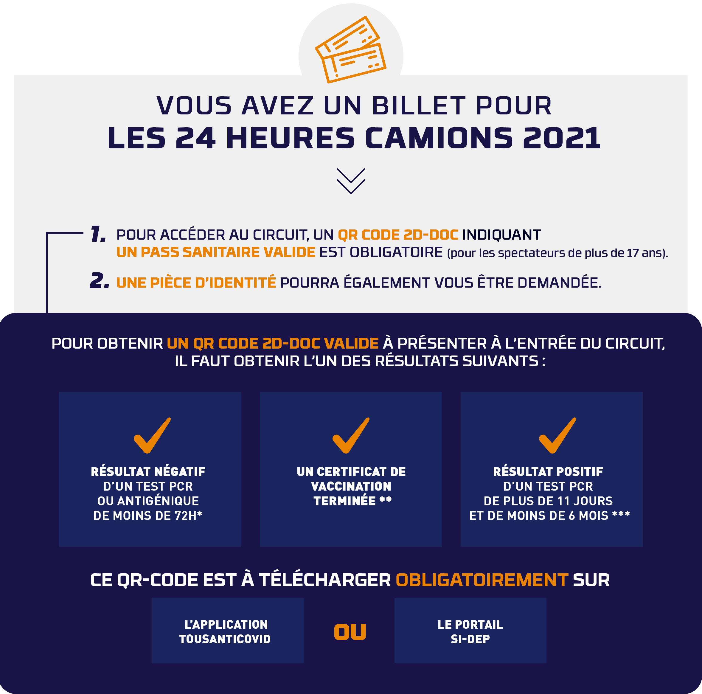 24 Heures Camions 2021 Protocole COVID-19